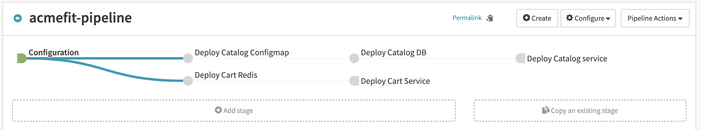 Pipeline flow for Catalog and Cart